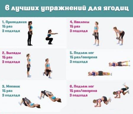 6 лучших упражнений для ягодиц
