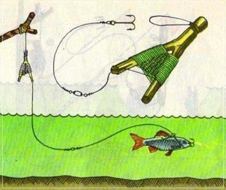 Ловля щуки на рогатку
