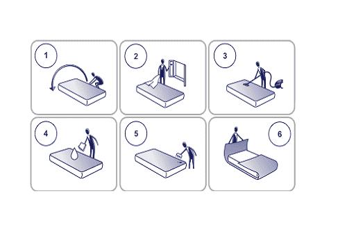 Как очистить матрас